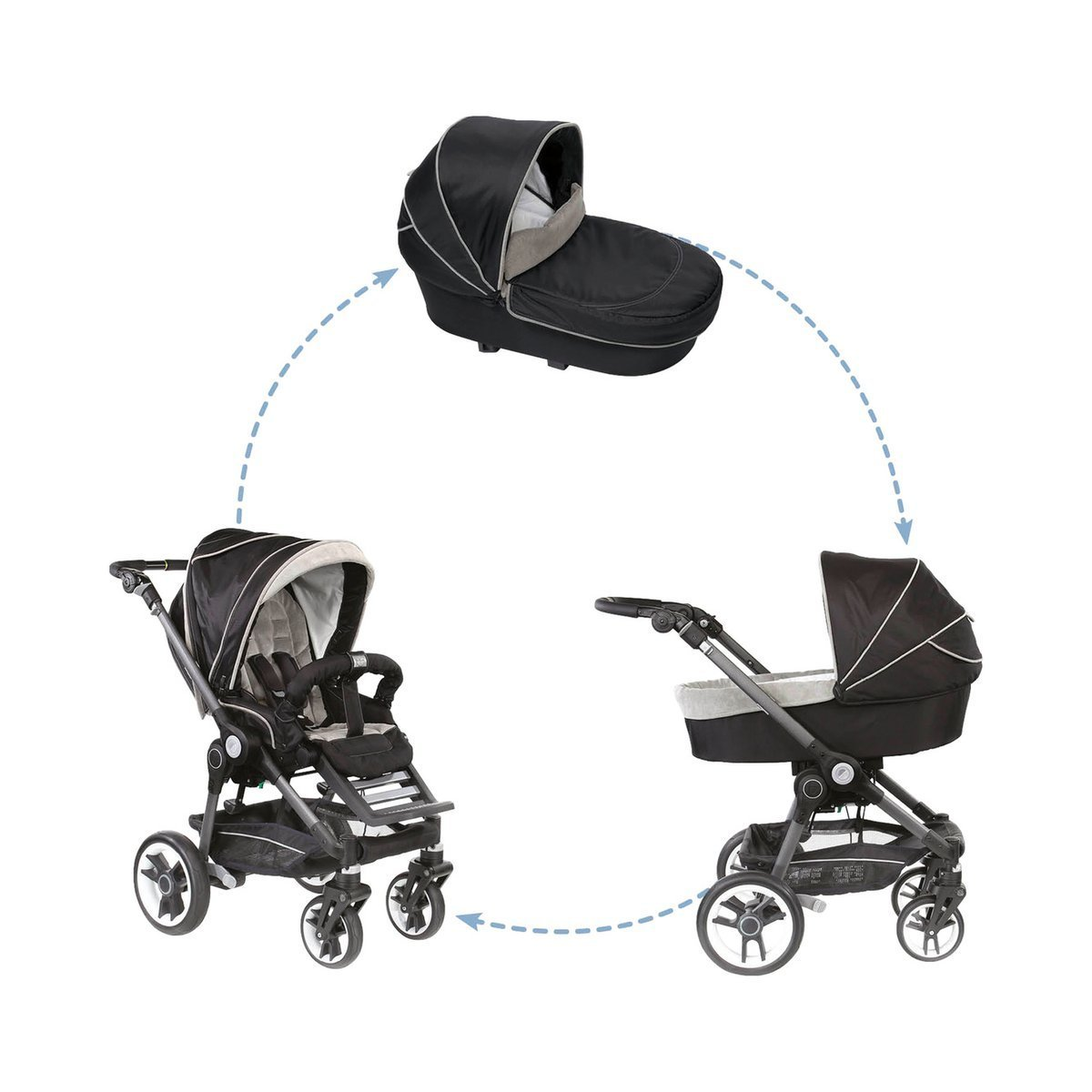 Teutonia Kinderwagen im Vergleich ++ Mistral S, Be you
